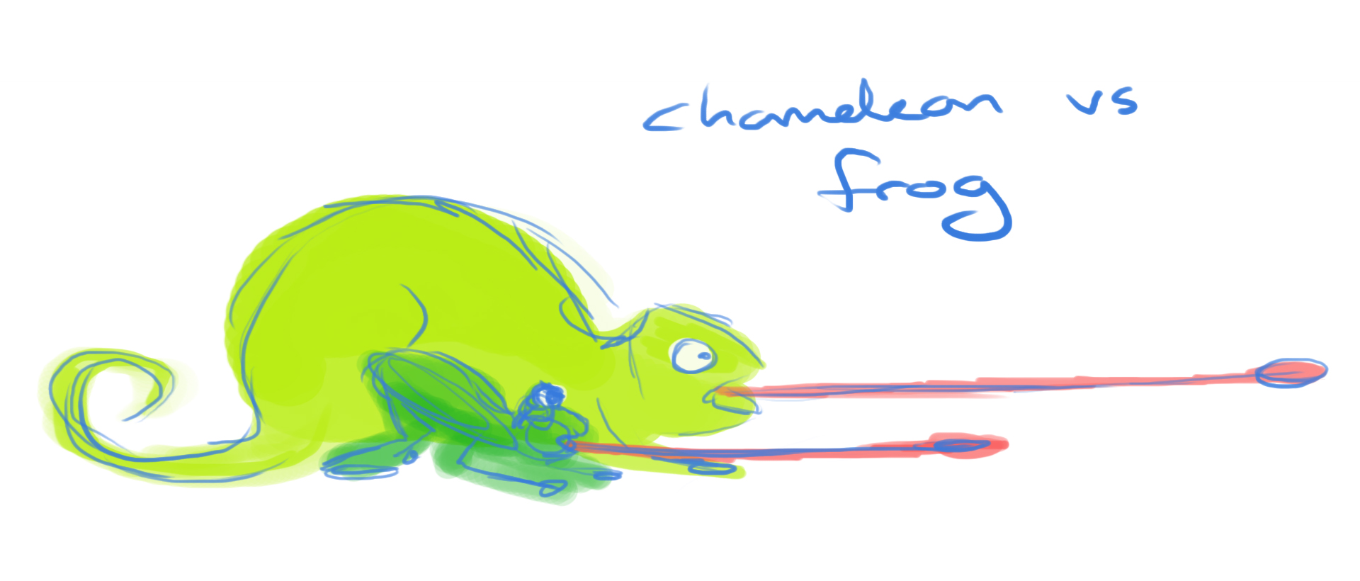 Idea 3: Story About A Chameleon And A Frog Meda2